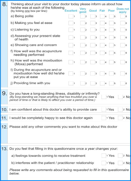 acupuncture confidential patient feedback survey questionnaire